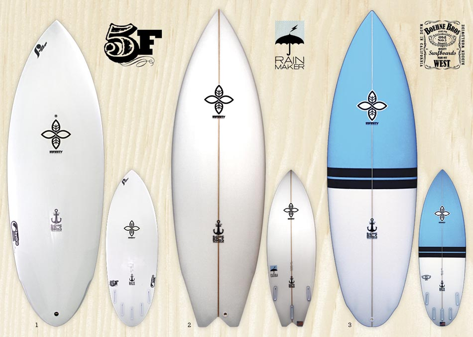 List Of Synonyms And Antonyms Of The Word Infinity Surfboards
